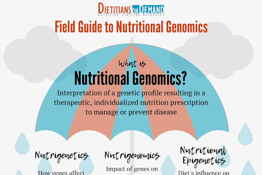 Field Guide to Nutritional Genomics | Infographic