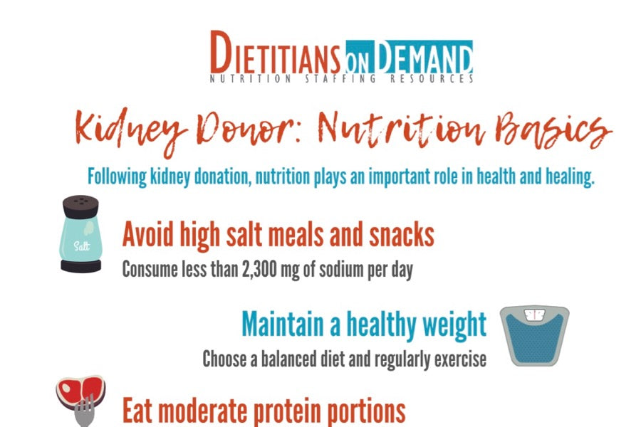 Kidney Donor: Nutrition Basics | Infographic