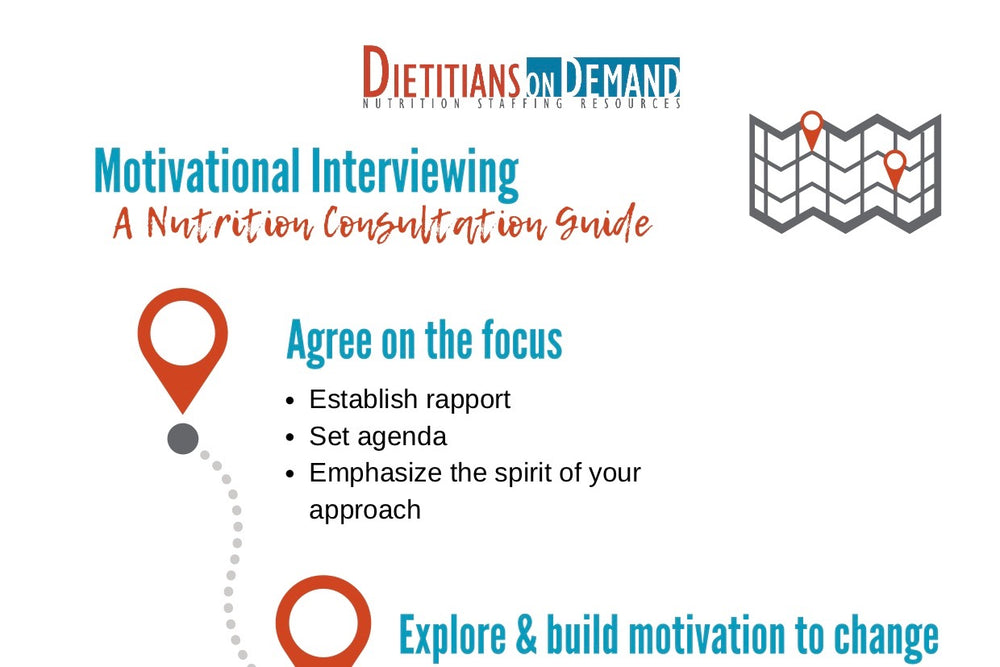 Motivational Interviewing Consultation Guide | Infographic