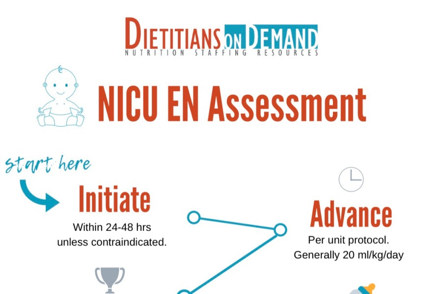 NICU EN Assessment | Infographic