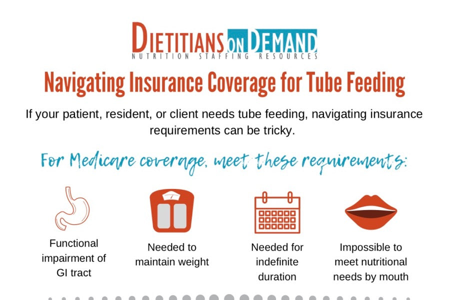 Navigating Insurance Coverage for Tube Feeding | Infographic