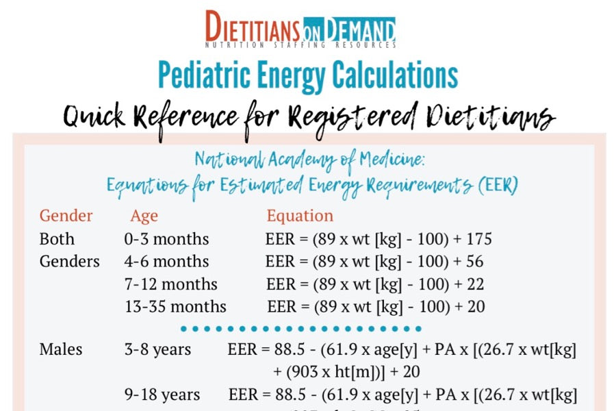 Pediatric Energy Calculations Quick Reference Guide | Infographic