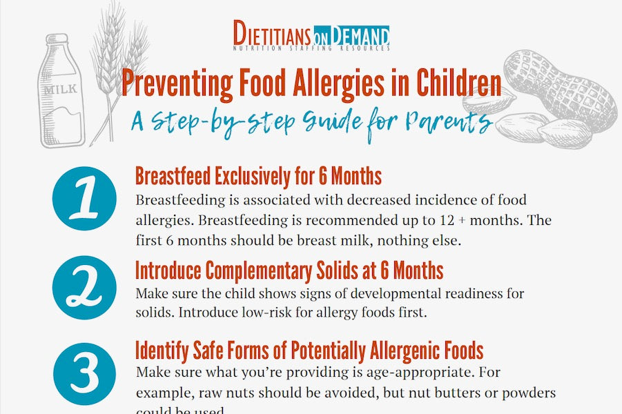 Preventing Food Allergies in Children | Infographic