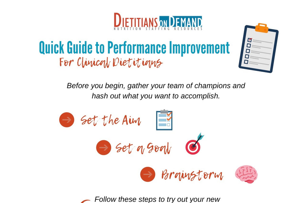 Quick Guide to Performance Improvement | Infographic