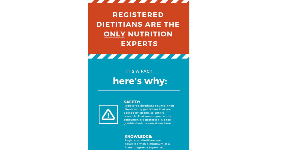 Dietitians Are The Only Nutrition Experts | Infographic