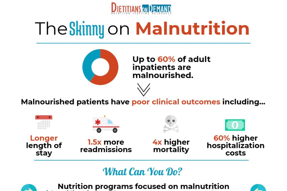 The Skinny on Malnutrition | Infographic