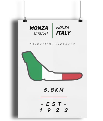 Monza Race Track Map Poster