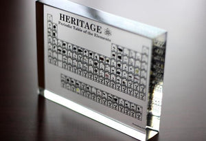 Heritage Periodic Table of Elements