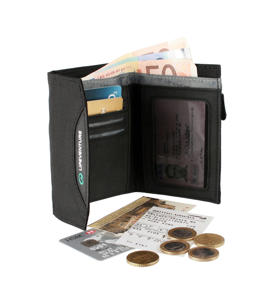 RFiD Currency Wallet