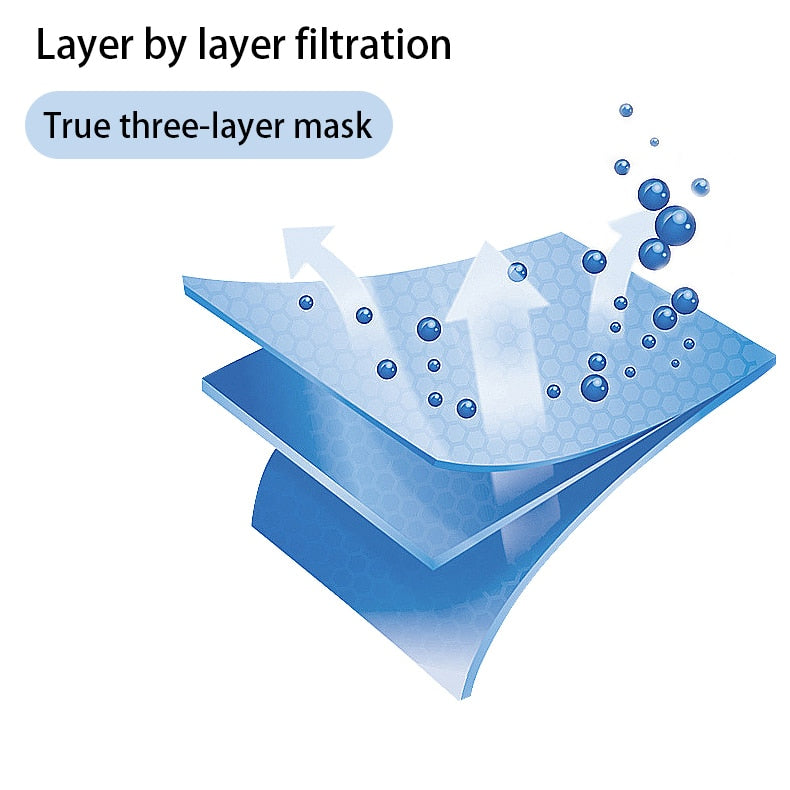 disposable 3 layer mask