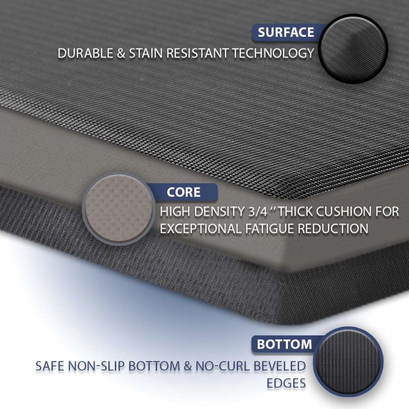 Anti Fatigue Floor Mats - dilutee.com