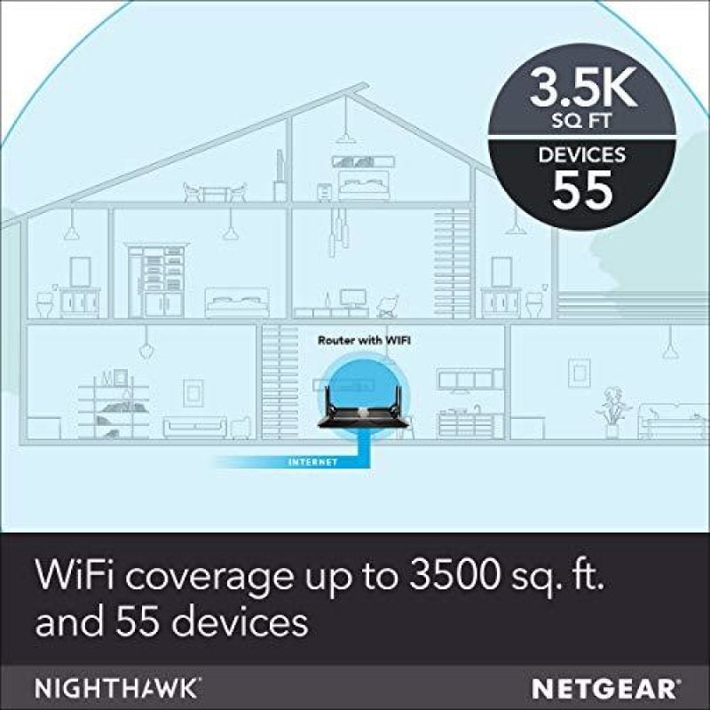 NETGEAR Nighthawk X6S Smart WiFi Router (R8000P) - AC4000 Tri-band Wireless Speed (up to 4000 Mbps) | Up to 3500 sq ft Coverage & 55 Devices