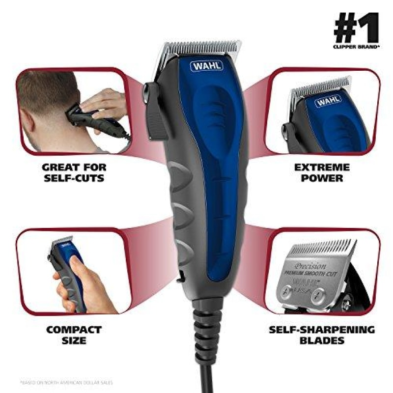Self-Cut Personal Hair Cutting Kit - dilutee.com