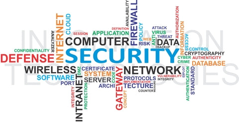 Working from Home Due to COVID-19? Protect Yourself from Cyberattacks