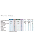 Anti-Viral SKIN CARE Black Unisex Mask (kills 99.99% Covid-19 virus on contact*)-7