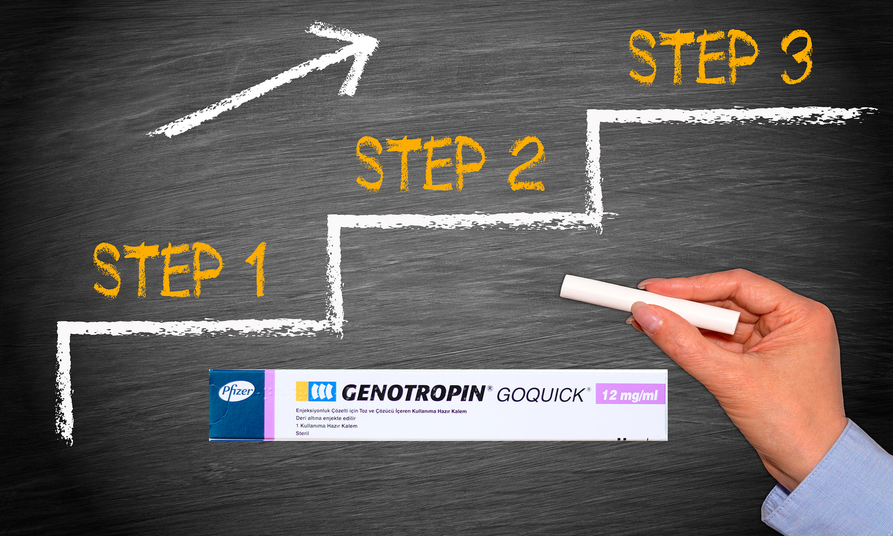 Genotropin GoQuick 12 mg 36 IU - Step-by-step activation instructions with pictures