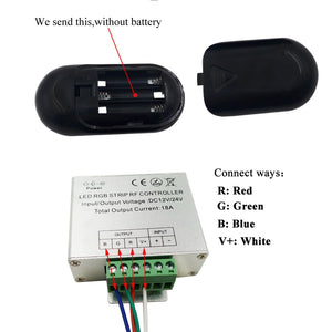 LED Ribbon RF Controller Adapter
