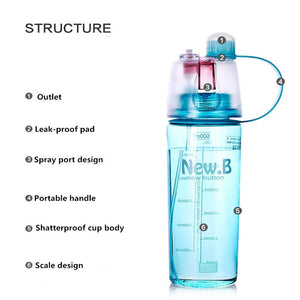 Mist Spray Water Bottle