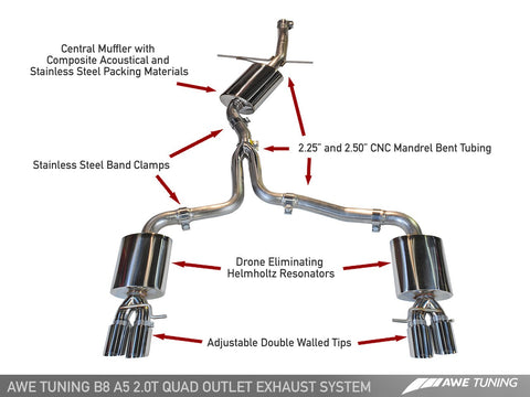 AWE Tuning Audi B8 A5 2.0T Touring Edition Exhaust - Quad Outlet Polished Silver Tips
