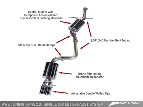 AWE Tuning Audi B8 A5 2.0T Touring Edition Single Outlet Exhaust - Diamond Black Tips
