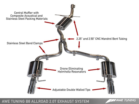 AWE Tuning Audi B8.5 All Road Touring Edition Exhaust - Dual Outlet Diamond Black Tips
