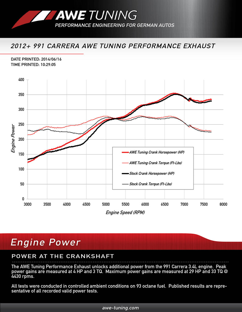 AWE Tuning 991 Carrera Performance Exhaust - Use Stock Tips