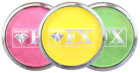 Paraffin Wax based face paints