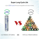 AAA LSD NIMH Rechargeable battery 1.2V 850mAh Low Self Discharge