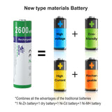 NIZN AA 1.6V 2600mWh Rechargeable Battery+LED USB Charger
