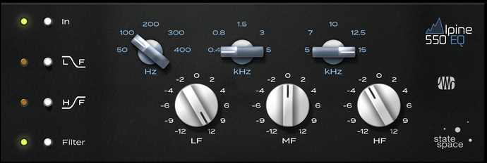PreSonus Fat Channel Plug-ins Deliver Expandable Processing for StudioLive Series III Mixers