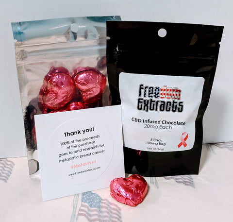 Freedom Extracts CBD Infused Treats for #METAvivor