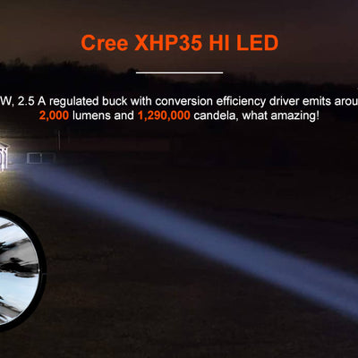 BLF GT XHP35 HI 2000 Lumens 2000mThrower Flashlight.