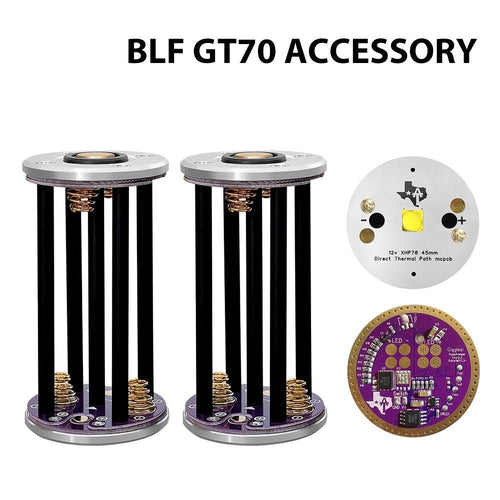 BLF  GT70 Conversion Kits