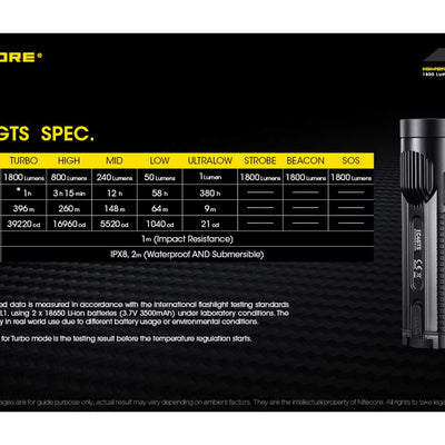 Nitecore Explorer EC4GTS CREE XHP35 HD LED 1800 Lumens flashlight.