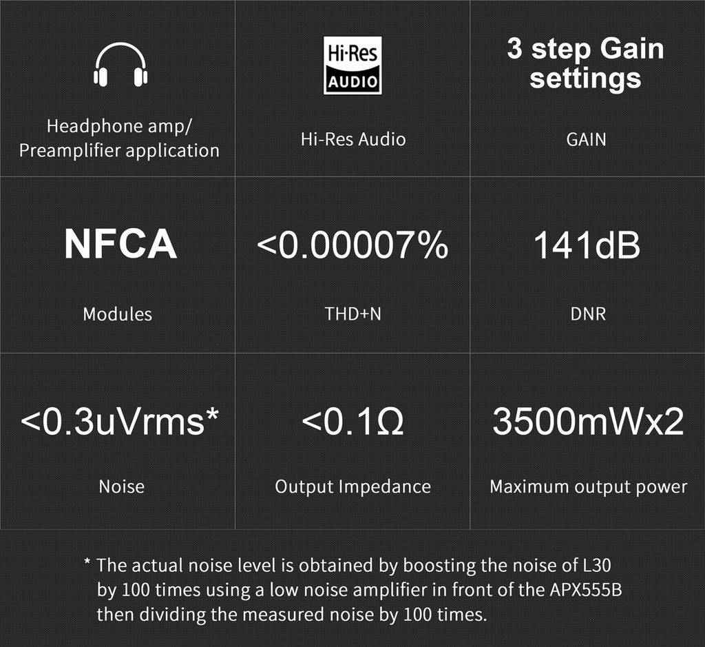 TOPPING L30 headphone amplifier specs