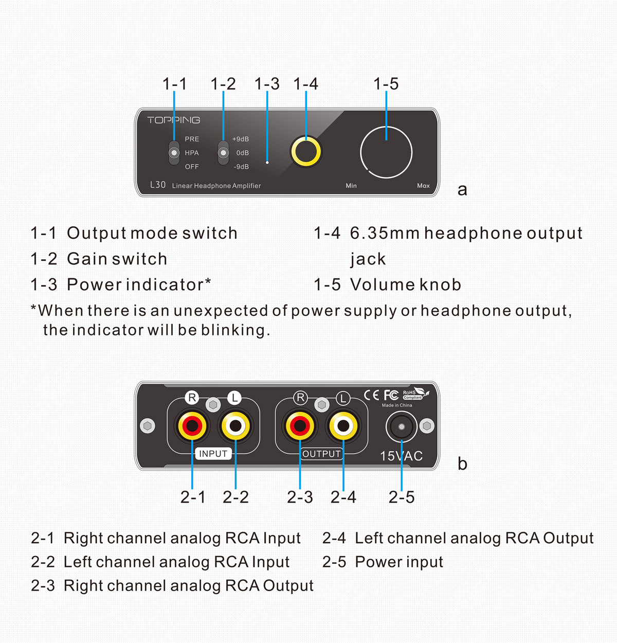 TOPPING L30 headphone amplifier inputs and outputs