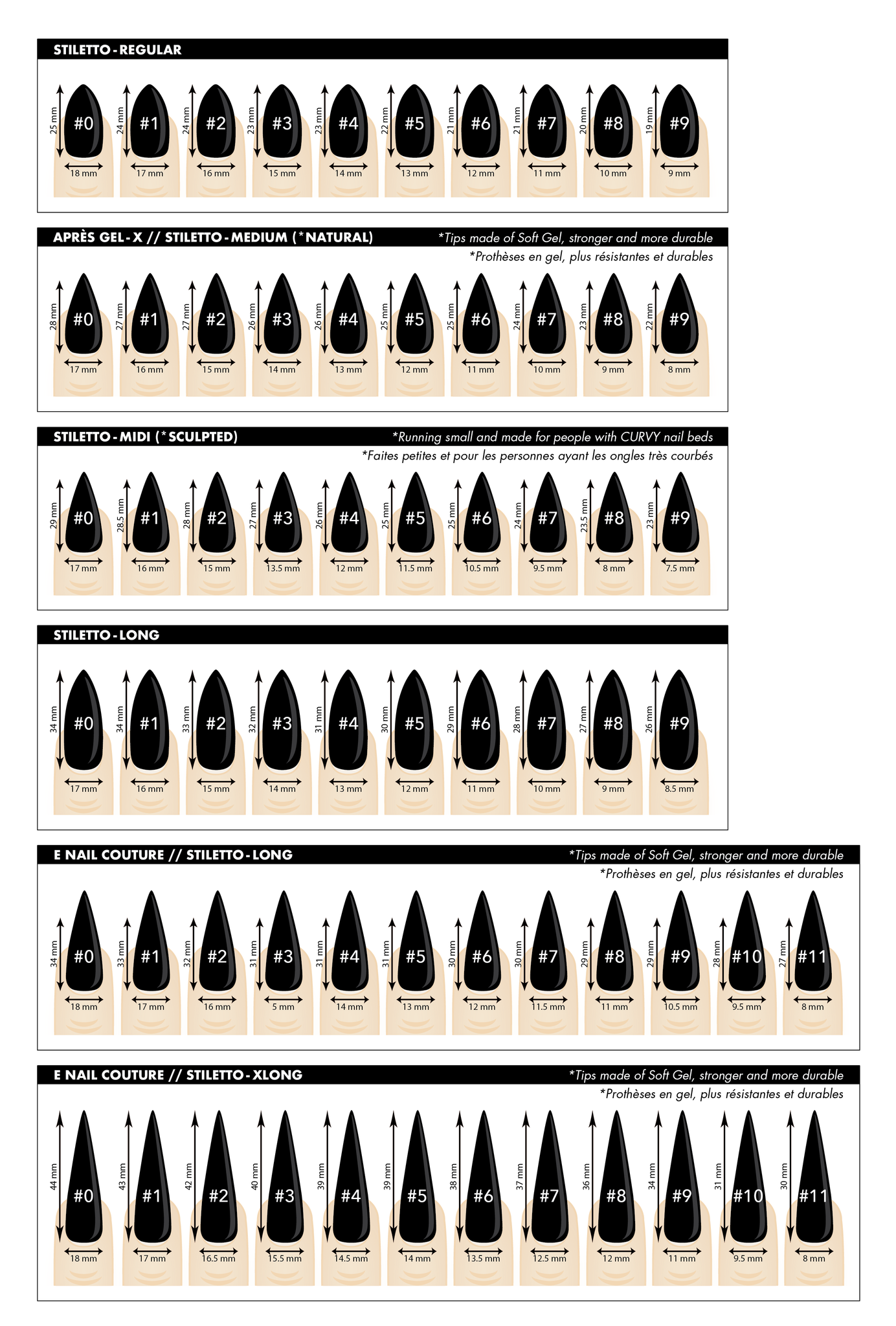 Chart for stiletto shapes