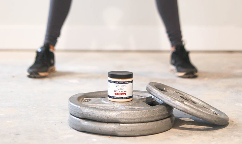 CBD Oil And Fitness- How to Incorporate CBD Into Your Fitness And Wellness Routine
