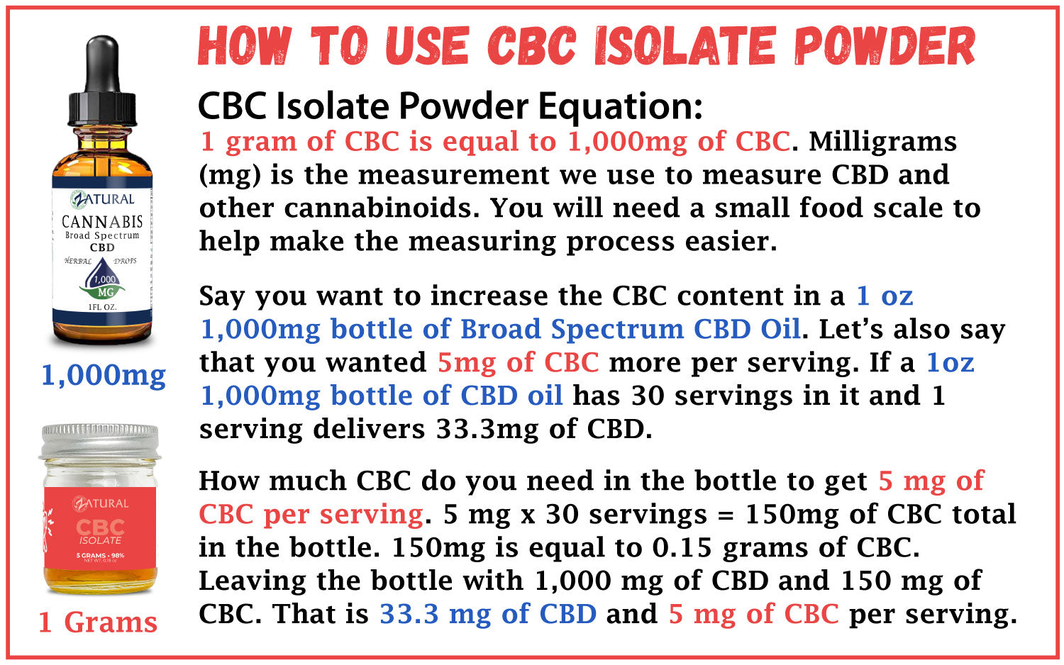 How to use CBC Isolate oil