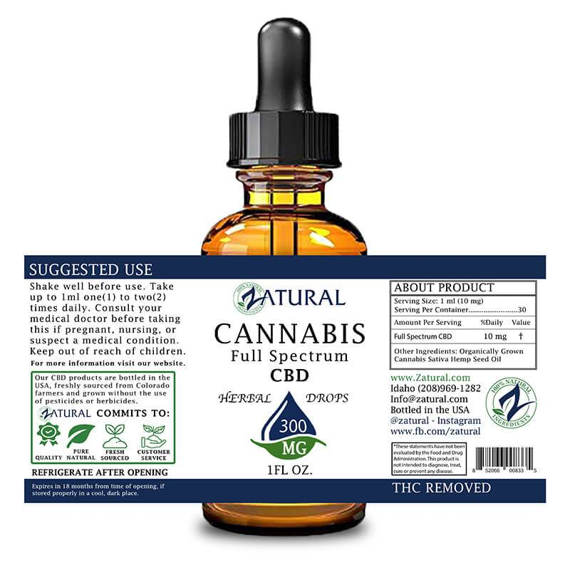 Ingredients for full spectrum CBD oil drops. cbd starter kit. best cbd starter kit for sale online. cbd starter kit with oil.