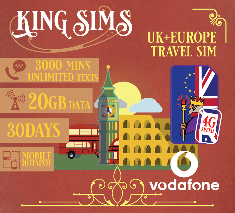 Europe 4G Travel SIM Card 20GB of 4G Data Vodafone Big Value Bundle 3