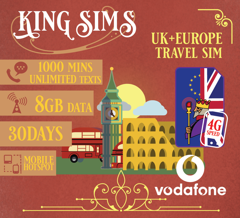 Europe 4G Travel SIM Card  8GB of 4G Data Vodafone Big Value Bundle 2