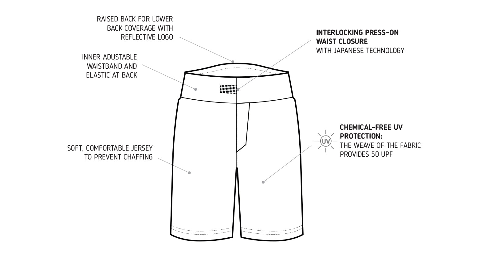 Shorts Technical Image