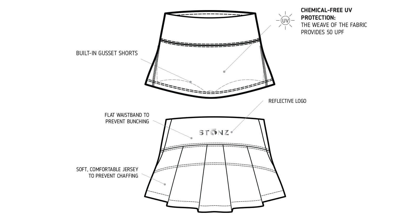 Skorts Technical Image