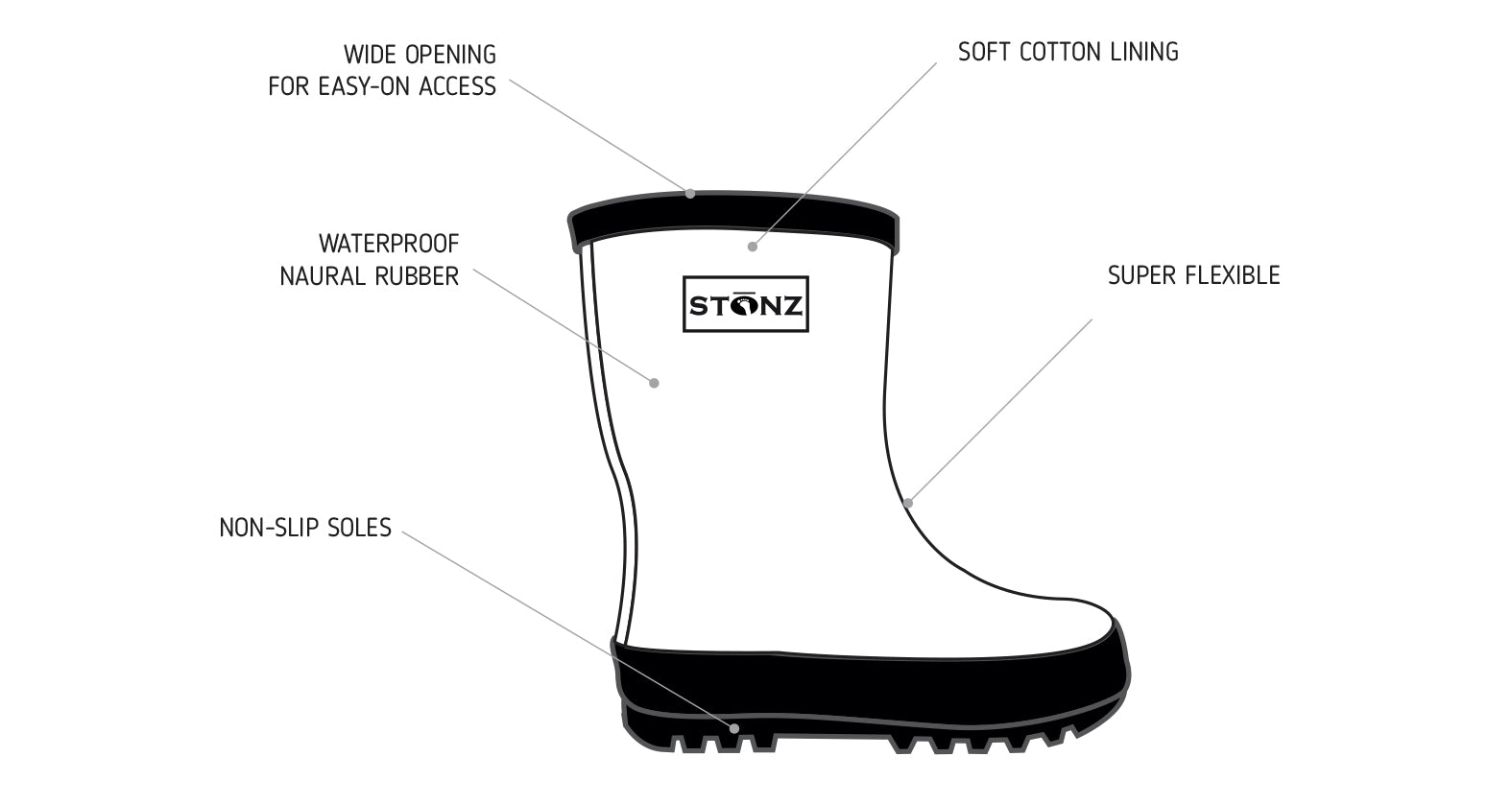 Rain Boots Technical Image