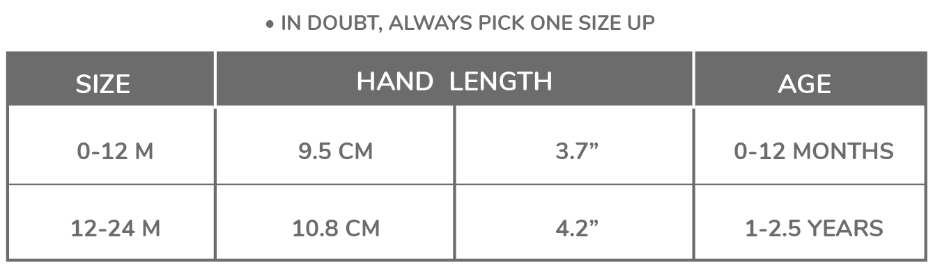 Sizing for Baby Mitts