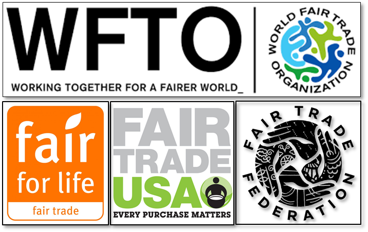 Fair Trade Movement And Organizations Behind