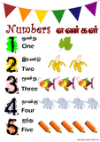 Tamil Learning Made Easy Printables Set 1
