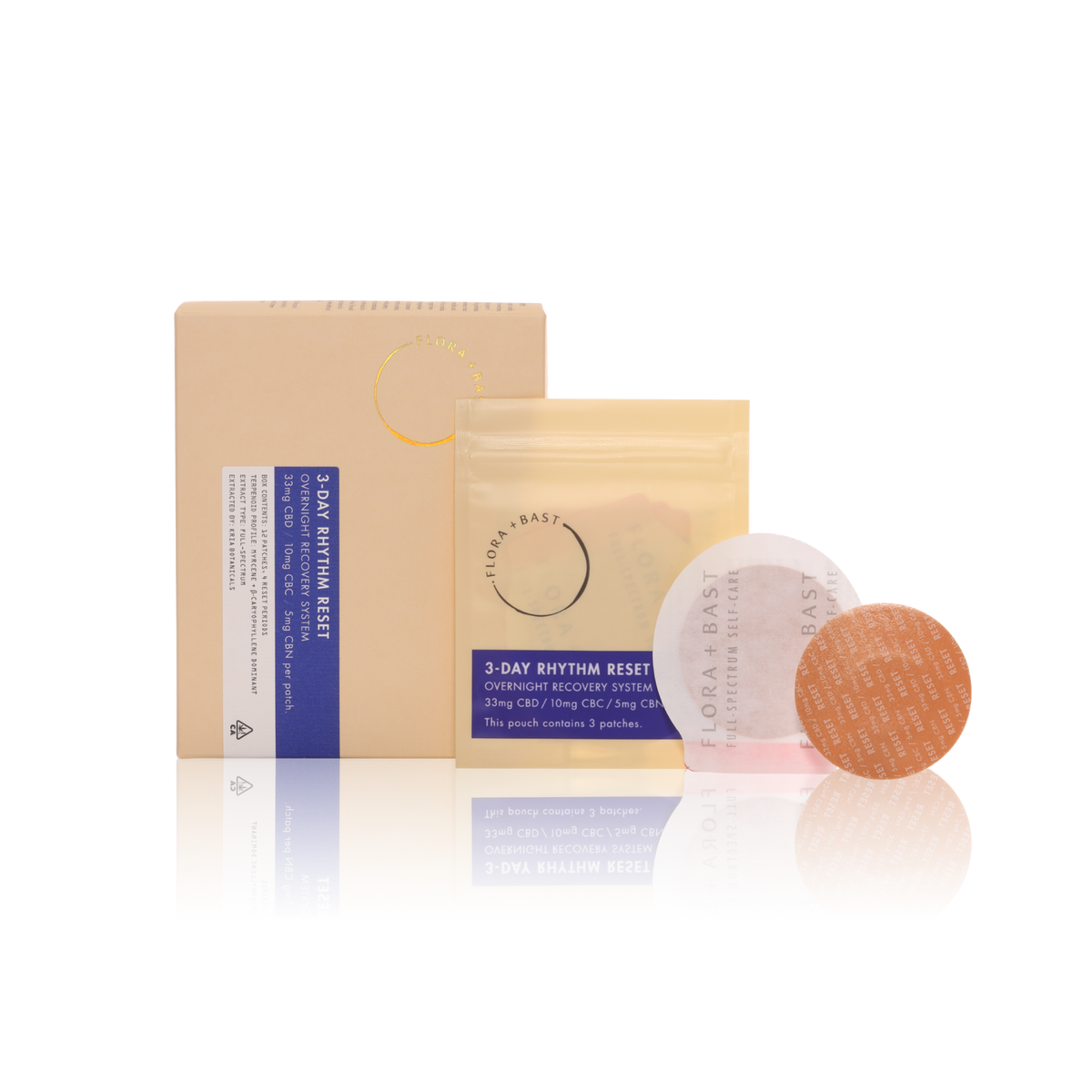 3-Day Rhythm Reset - CBN-Rich Hemp Transdermal Patch System