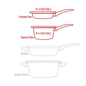 Turbo Cooker Combo Fry Pan & Sauce Pan